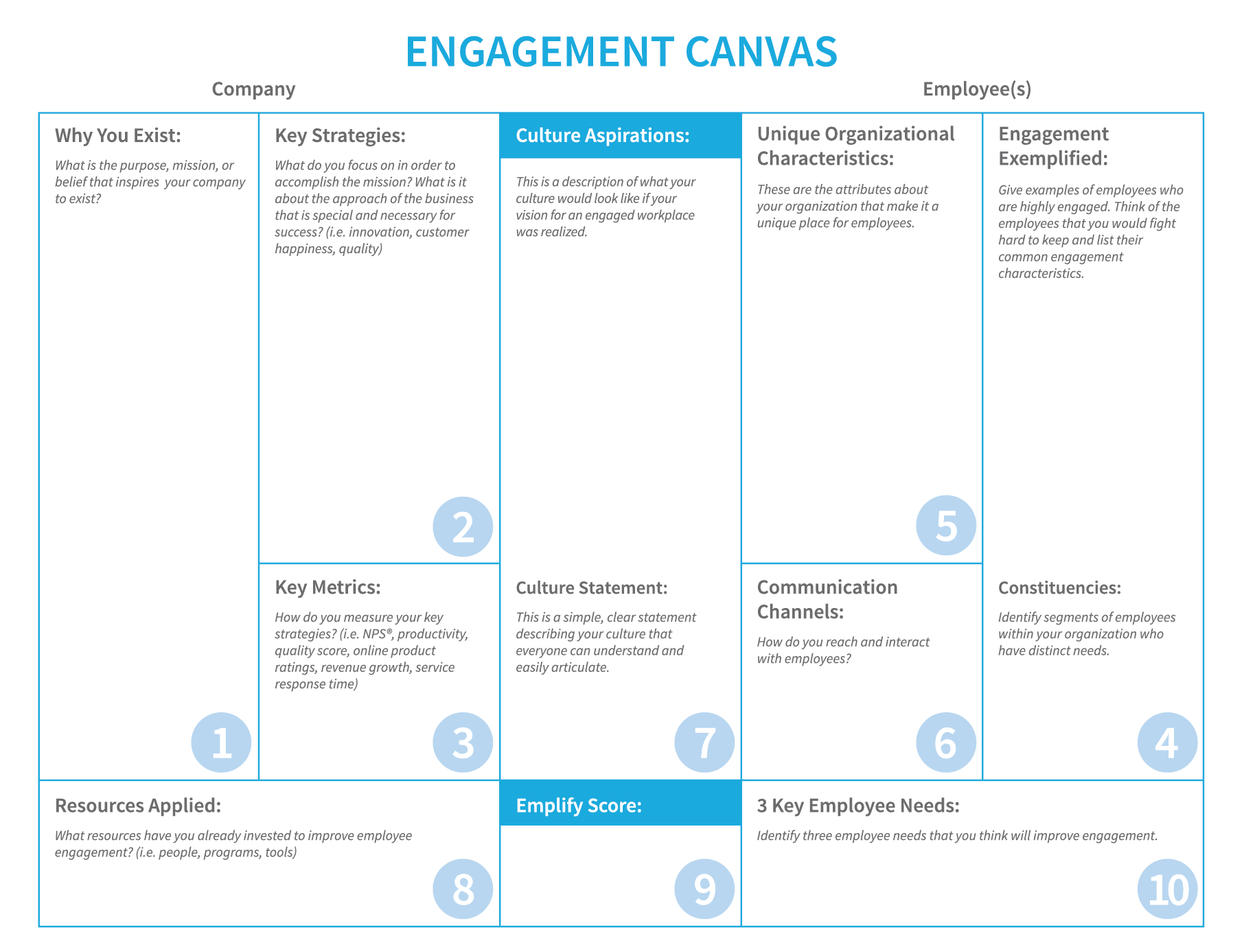 Canvas Collection I A List Of Visual Templates Andi Roberts Business Model Canvas Business Plan Template Canvas