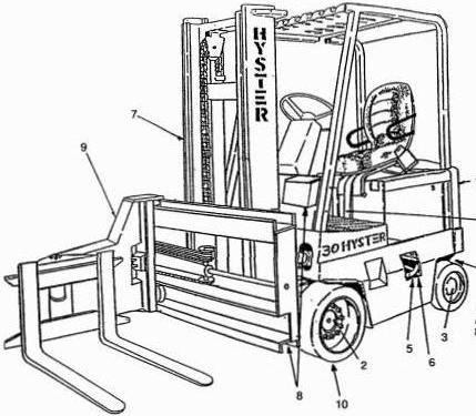 Original Illustrated Factory Workshop Service Manual For Hyster