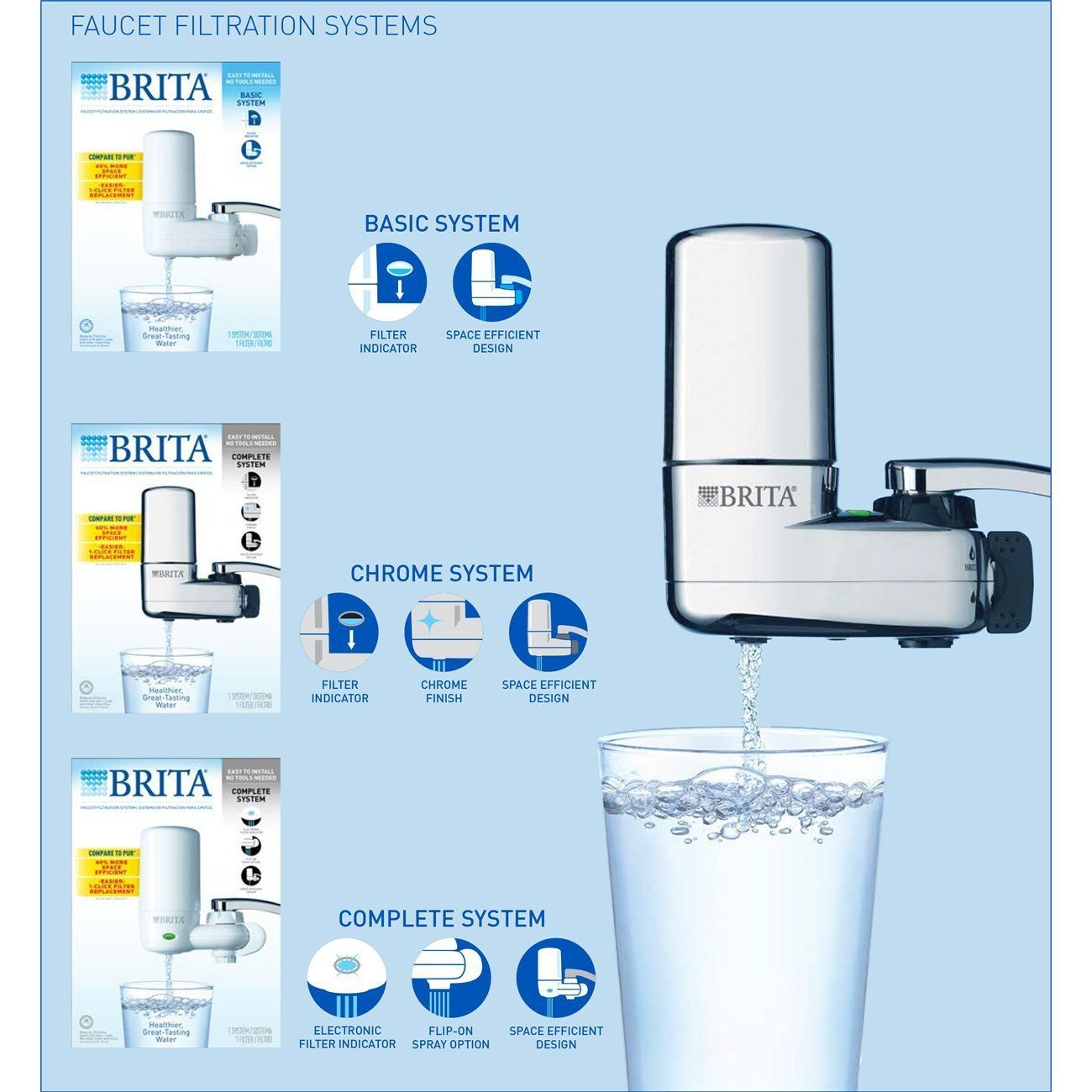 Brita Faucet Water Filter System with Light Indicator, Chrome ...