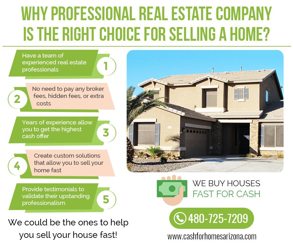 Most People Trying To Sell Their Real Estate Property Fast Either End Up Losing Their Home To A Bank To Sell Your House Fast Selling Your House Cash From Home