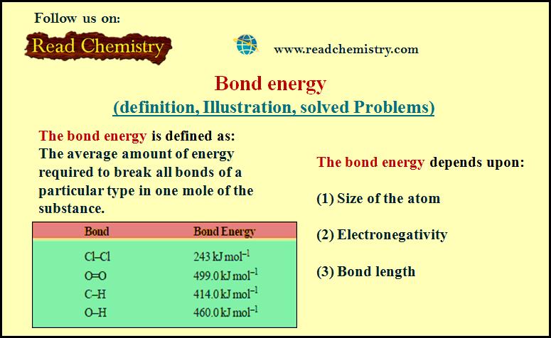 Bond Energy Calculations Worksheet