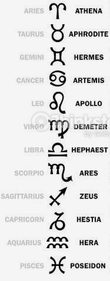 Greek God Symbol Google Search Neat O Speed O Pinterest