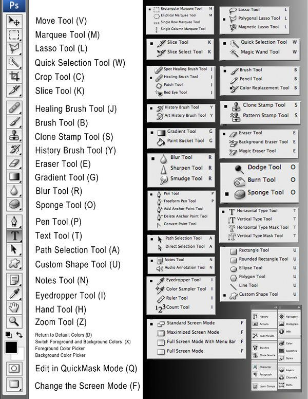 Photoshop Cs3 Tool Chart By Nmsmith On Deviantart Photoshop Photoshop Shortcut Photoshop Design