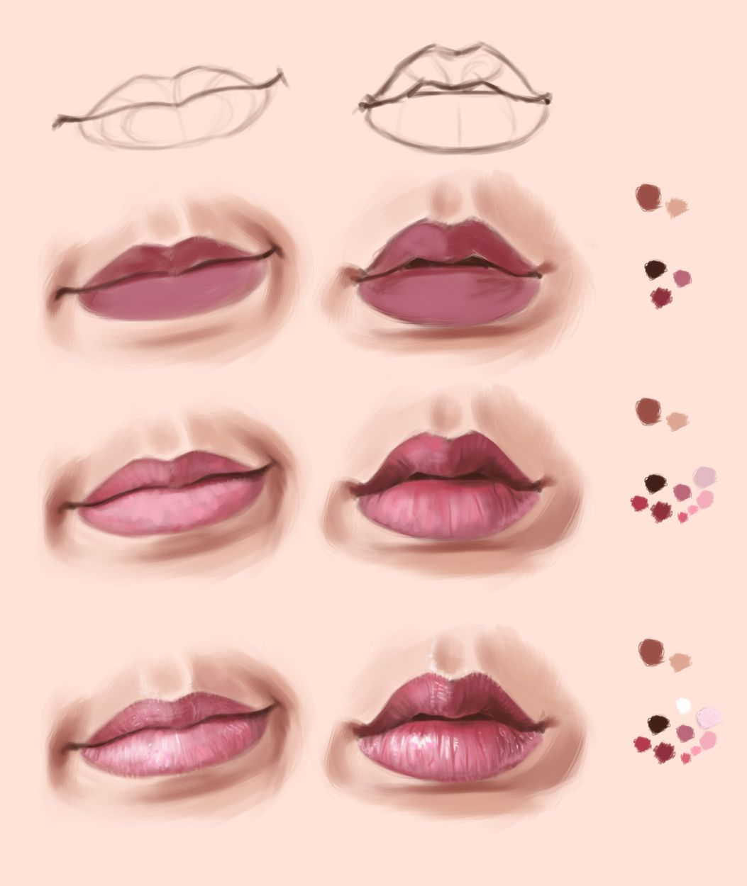 Lips Practice In Krita And Steps By Thubakabra Deviantart Com On