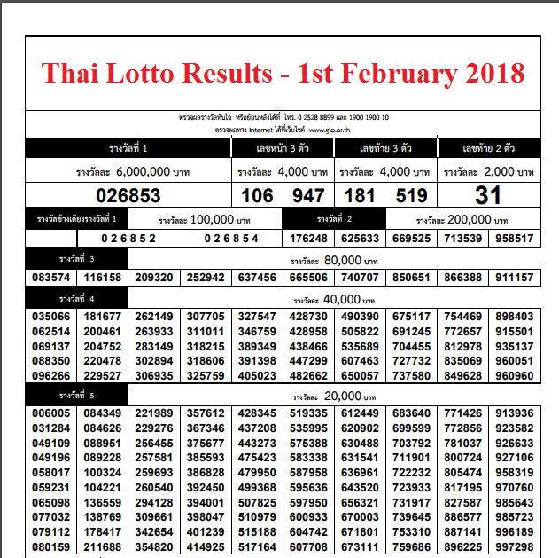Pin by Munna on 2 in 2019 | Lottery results, Lottery result today