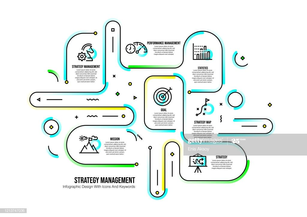 Infographic design template with strategy management