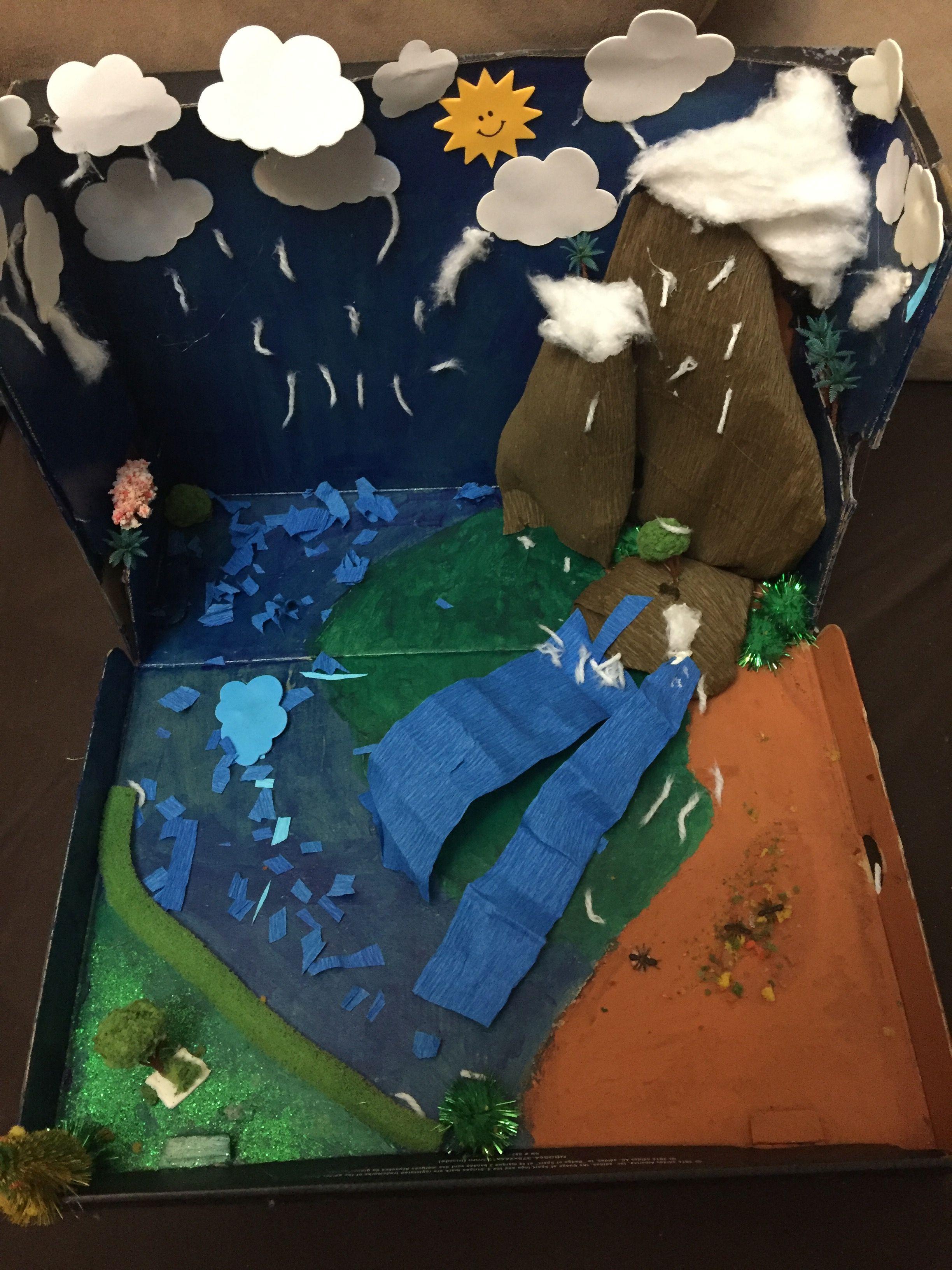دورة المياه في الطبيعة School Counseling Painting School