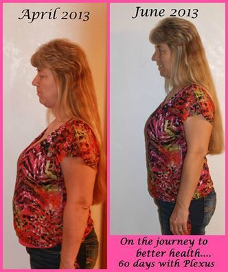 wants Plexus Slim results? Are you ready to get Plexus Slim....I can get you started today.