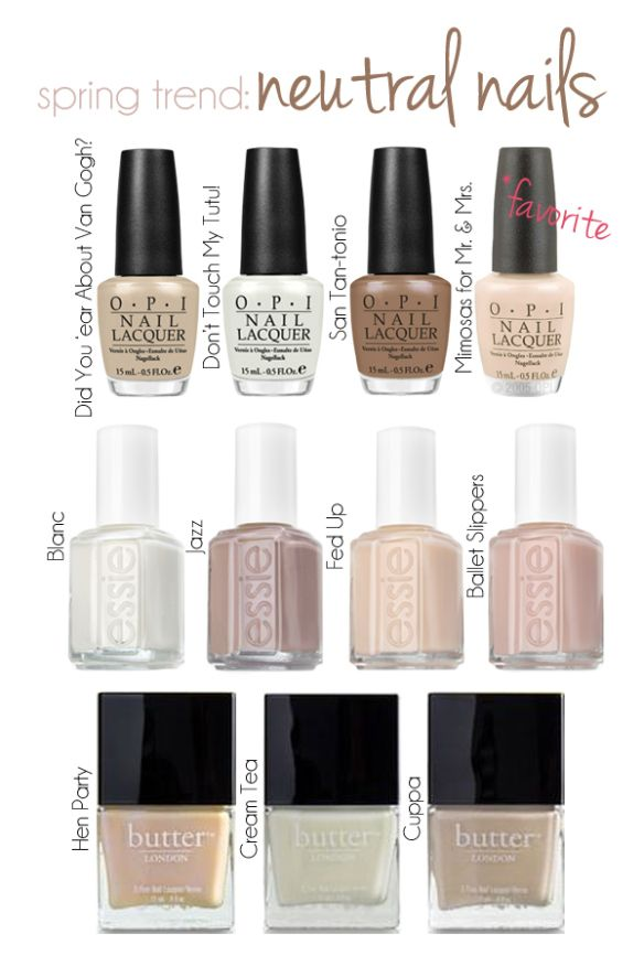 Sweet Cotton Candy Nail Colors and Designs | Neutral nails, Neutral ...