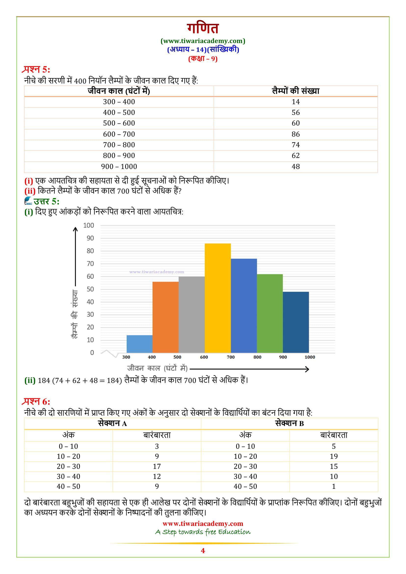 Ncert Solutions For Class 9 Maths Chapter 14