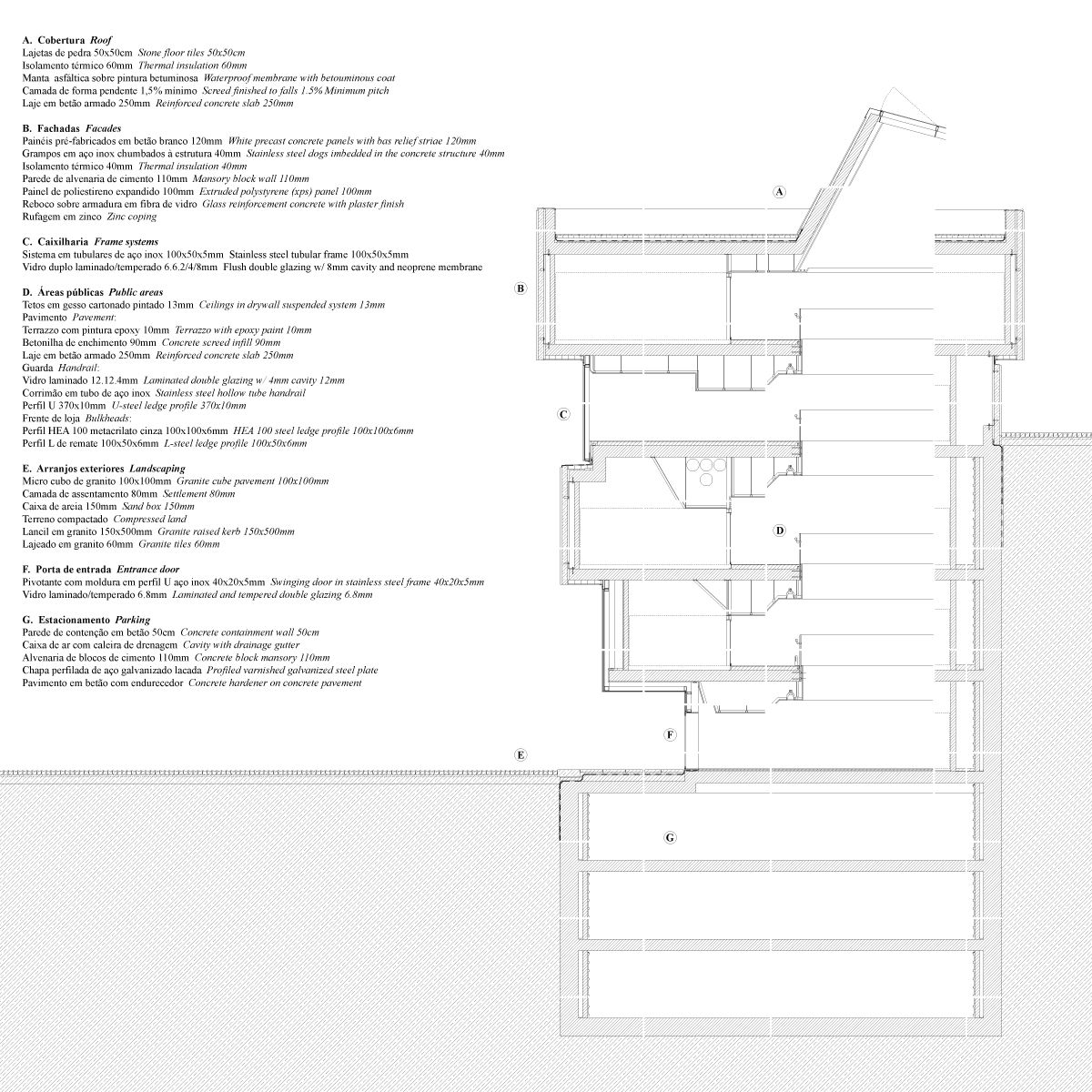 Promontorio Vivaci Guarda Architecture Sketch Shopping Mall How To Plan