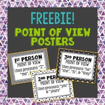 Freebie Point Of View Language Arts Literary Word Wall Terms With