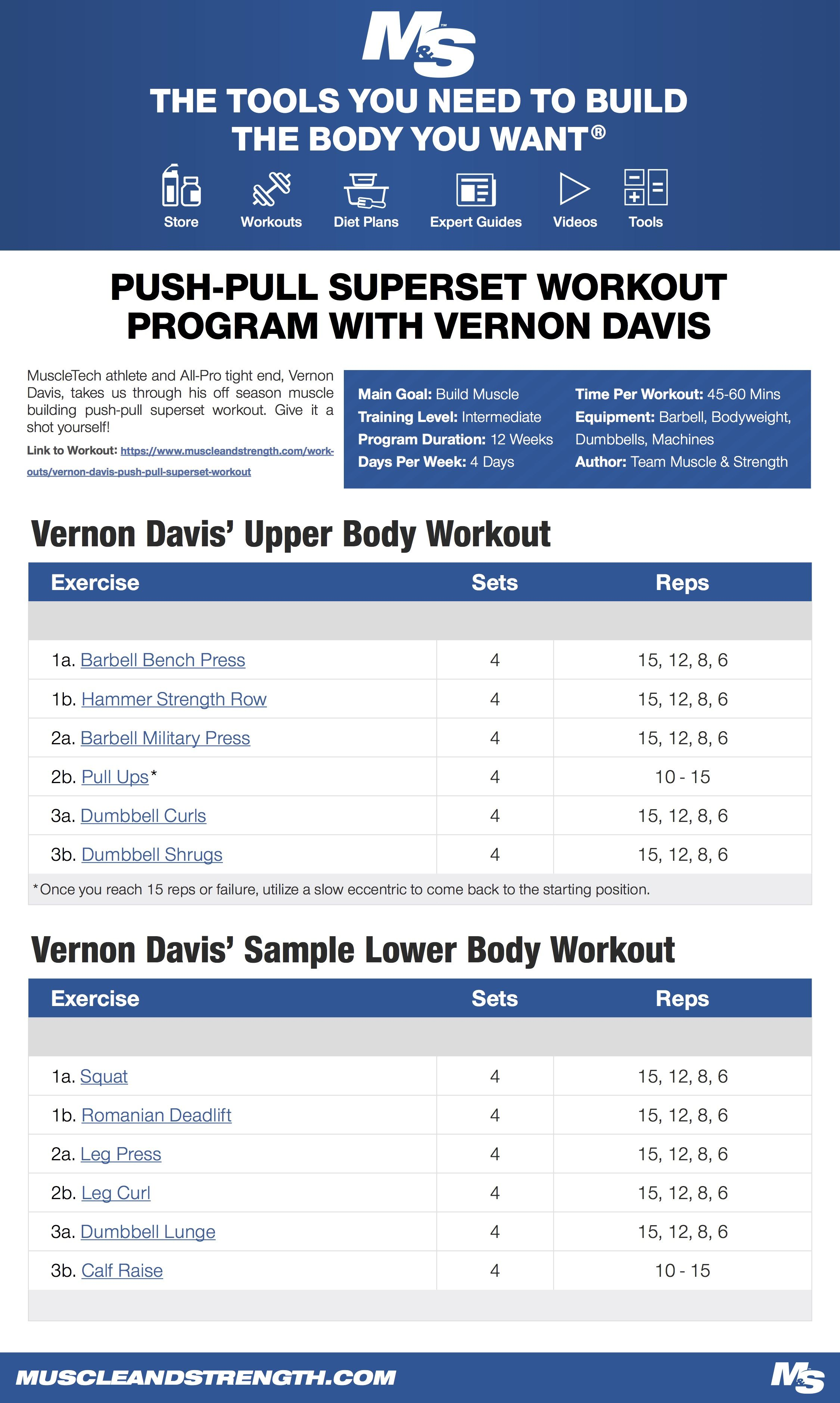 Muscletech Athlete And All Pro Tight End Vernon Davis Takes Us Through His Offseason Muscle Building Push Pull Sut Workout Give It A Shot Yourself