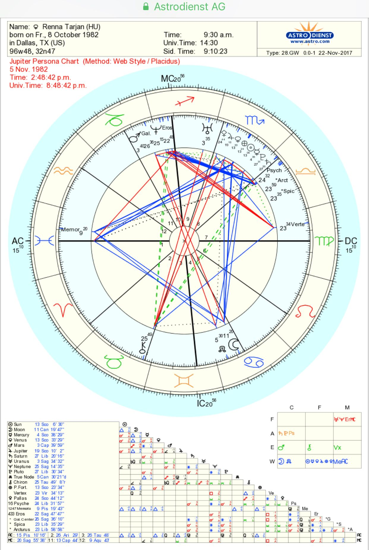 Even more intrigued by the sabian symbol for the ascendant of my even more intrigued by the sabian symbol for the ascendant of my functional jupiter chart remember functional charts represent layers of ones biocorpaavc Image collections