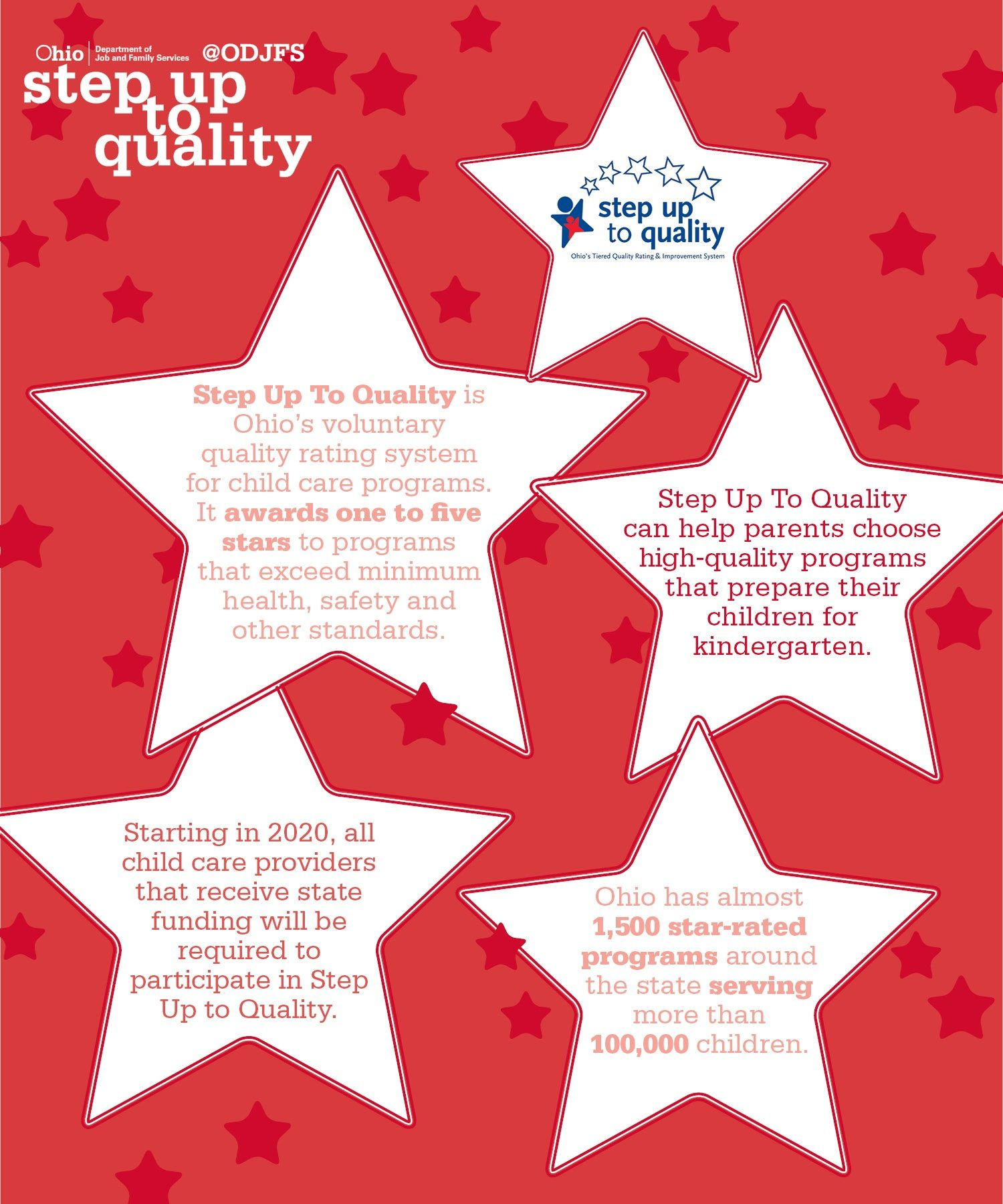 Step Up To Quality Step Up To Quality Is Ohio S Voluntary Quality Rating System For Childcare Preschool Programs Early Childhood Leadership Childcare Center