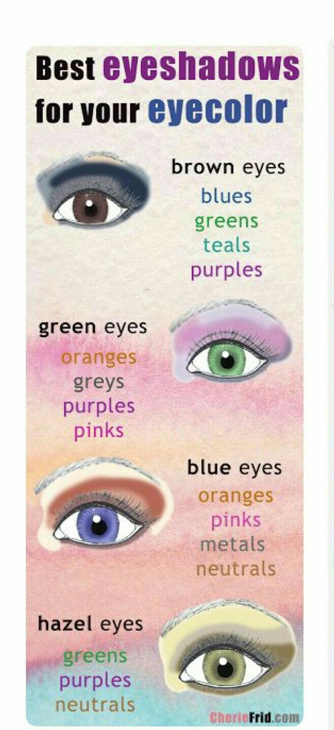 makeup tips image by pamela bell english | hazel eye makeup