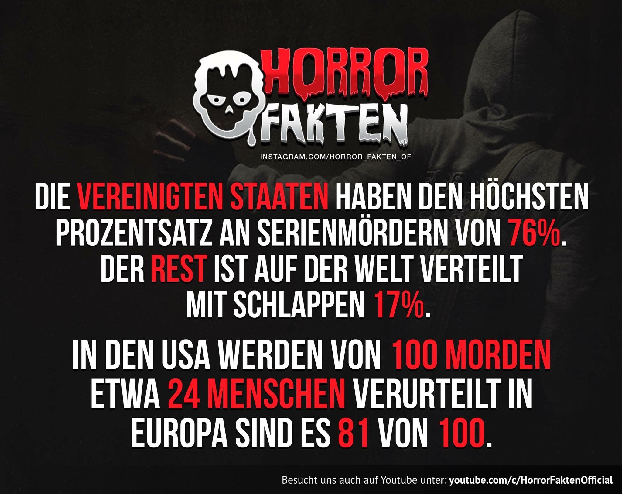 Zitate Statistik