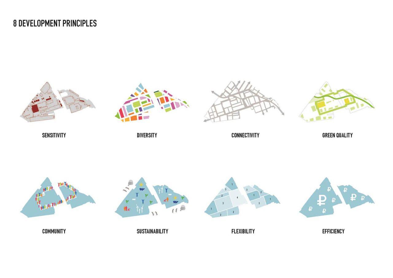 Concept diagram a presentation diagram pinterest for Concept 8 architects