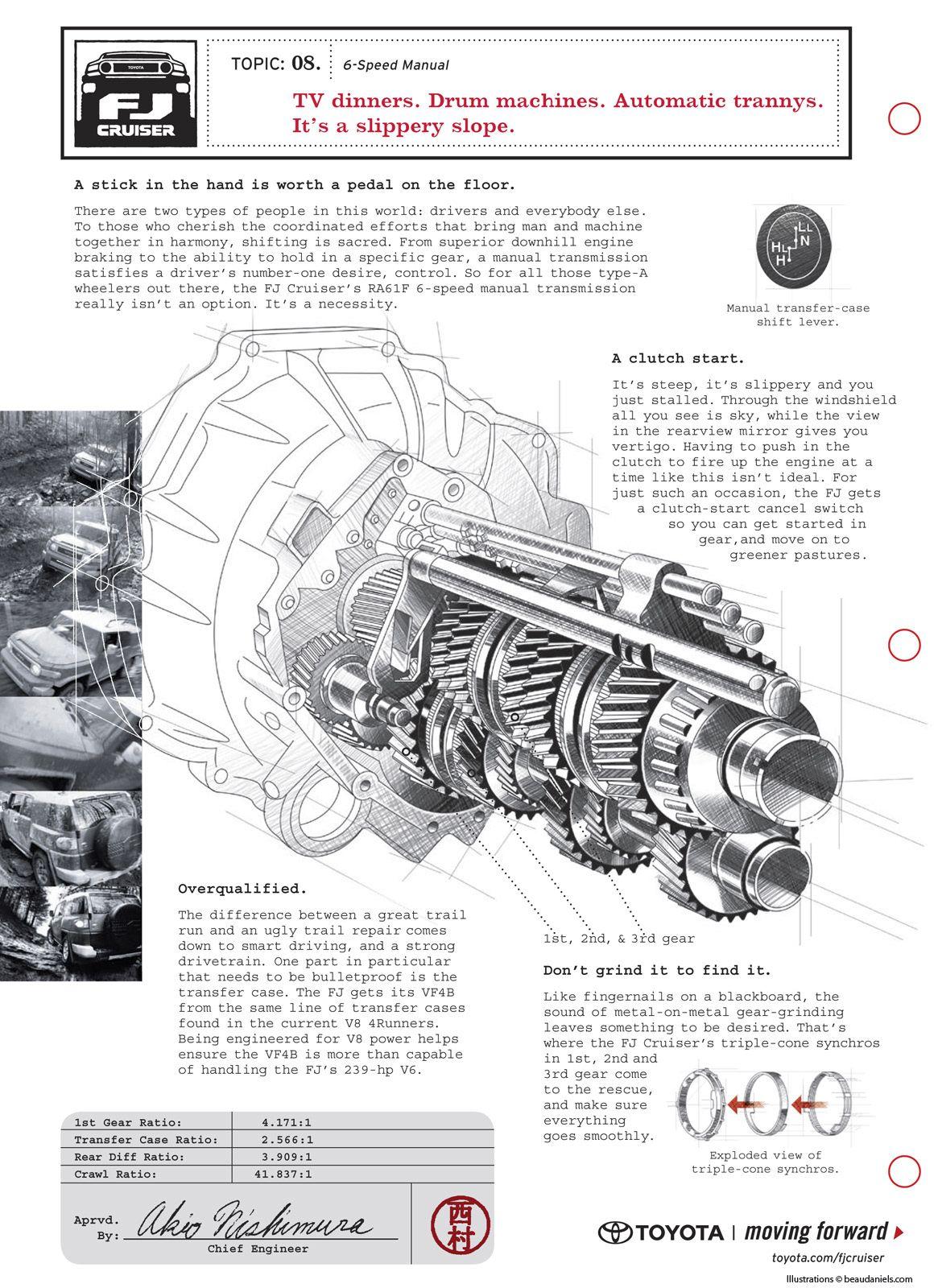 Fj Cruiser Ads Cutaway Style Technical Illustration Of A