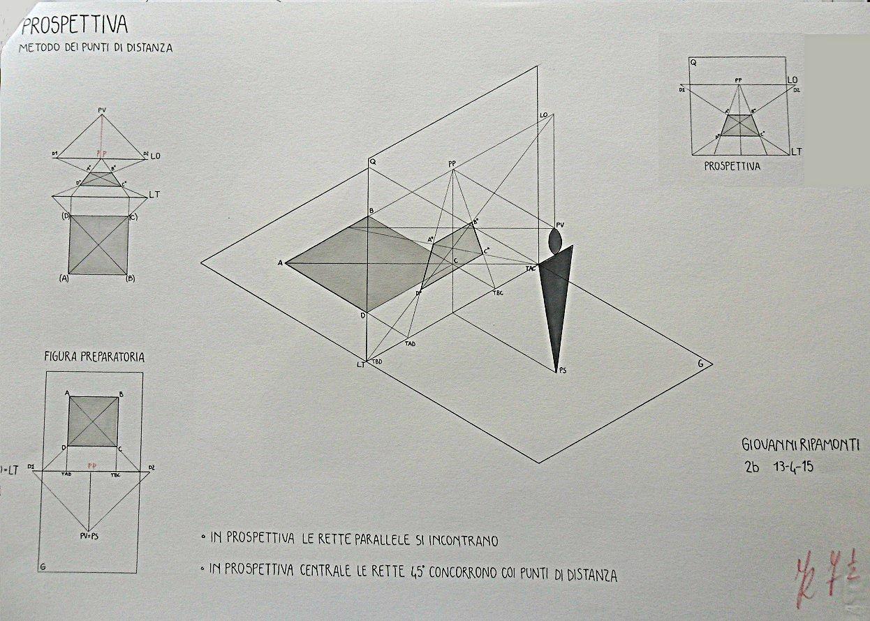 Prospettiva Centrale E Accidentale prospettiva centrale introduzione (con immagini) | arte