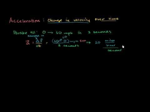 Acceleration - Khan Academy