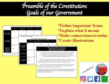 why is the preamble of the constitution important