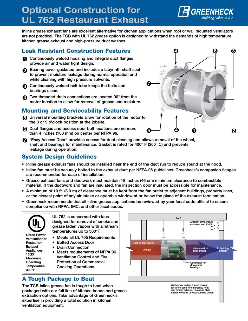 Greenheck Inline Kitchen Exhaust Fan httpurresultsus