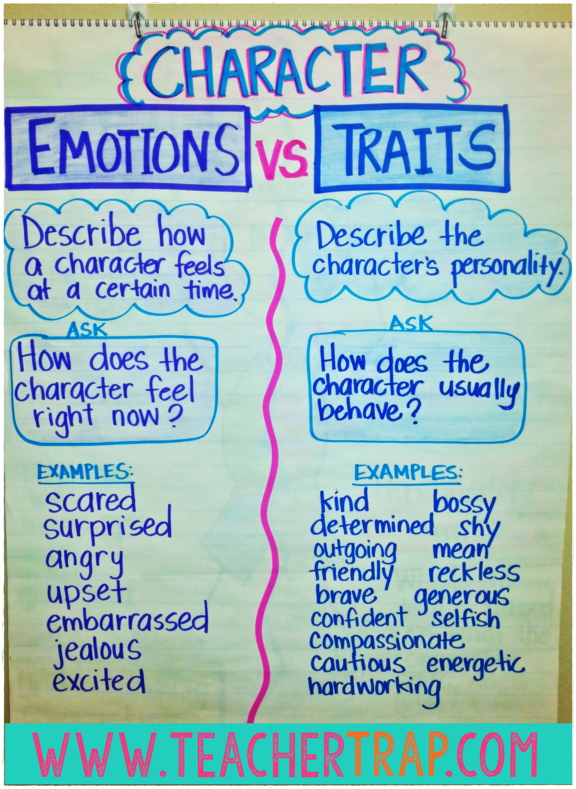 3 Secrets For Teaching Character Traits