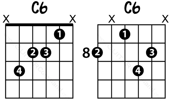 how to solo over 6th chords acoustic electric guitar lessons for beginners instruments. Black Bedroom Furniture Sets. Home Design Ideas