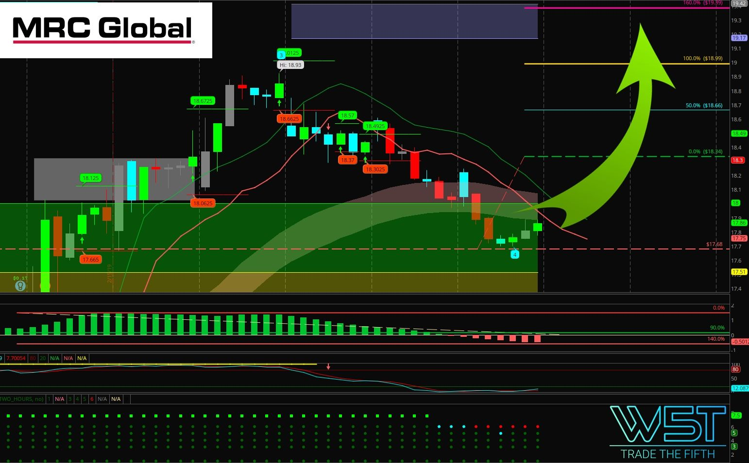 Ninjatrader Robot Trades Crude Oil Futures Cl Https