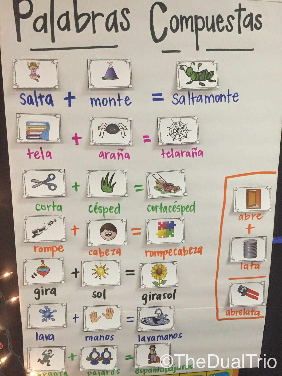 Spanish Anchor Charts In Bilingual Class - Google