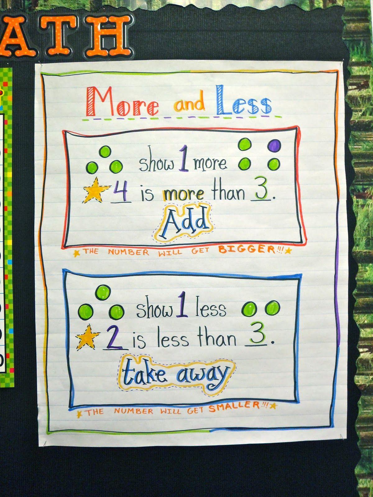 More Or Less Kindergarten Anchor Charts Math Anchor Charts Classroom Anchor Charts