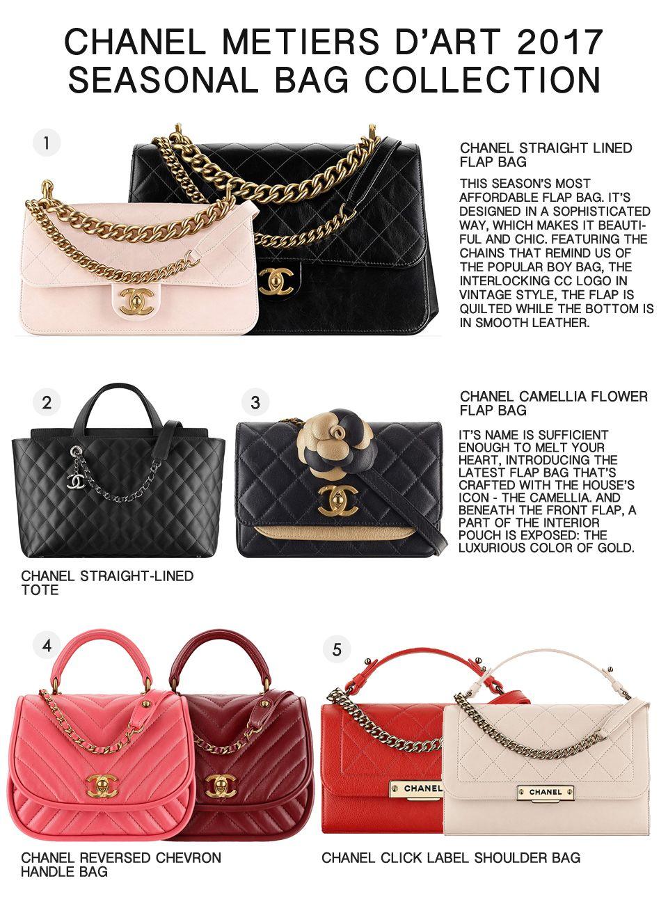 68c1d2c6715ee6 Chanel Pre-Fall 2017 Seasonal Bag Collection | Designer Bag Love ...