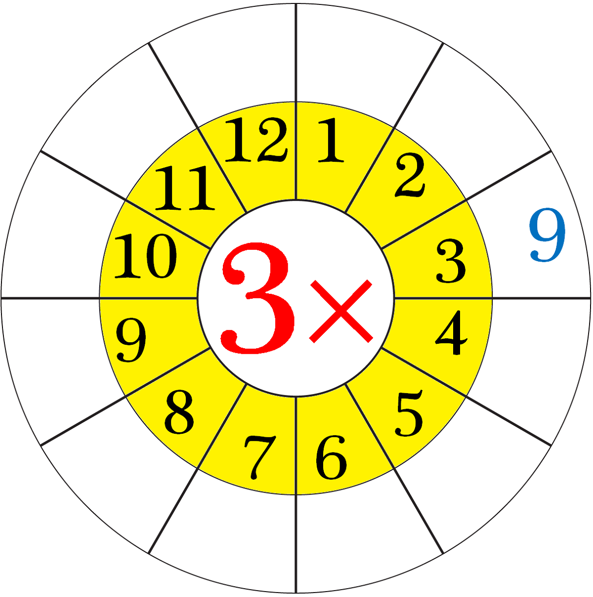 3 Times Tables Worksheet Fun In