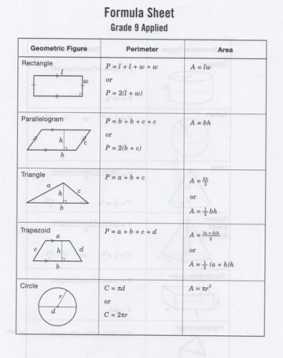 7th Grade Math Formula Sheet Area And Perimeter Formulas Perimeter Worksheets Math Formula Sheet