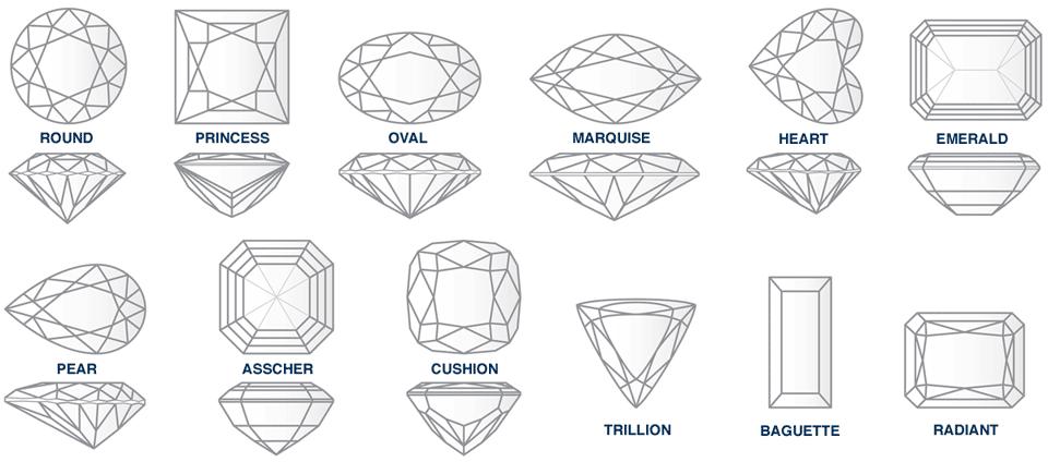 Diamond Education Zadok Jewelers Diamond Outline Diamond Shapes Square Diamond