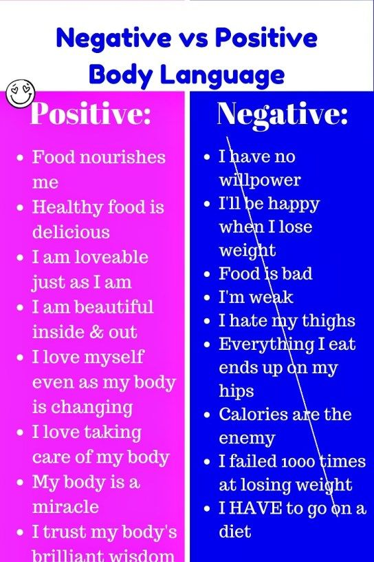Positive Body Language: Watch your language to create the ...