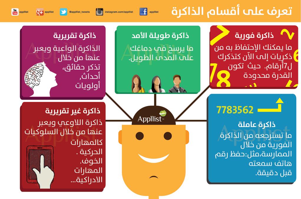 ابليست بالعربية On Twitter Health Family Guy