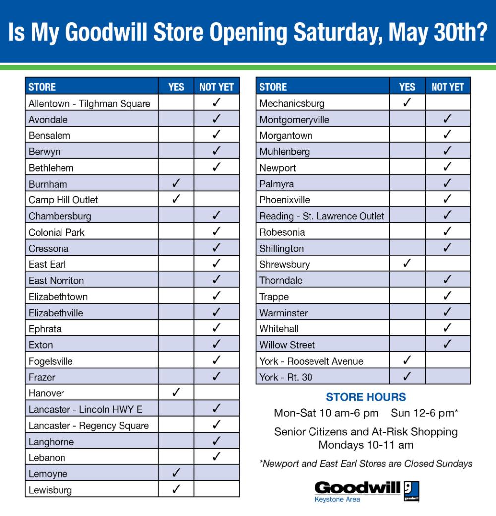 Goodwill Store Donation Center 2708 Dekalb Pk East Norriton Pa 19401 Goodwill Store Dekalb Goodwill