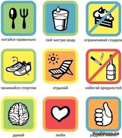 52a1655f9b76 Схема ПП Это одна из самых понятных схем правильного питания. Так  называемая диета