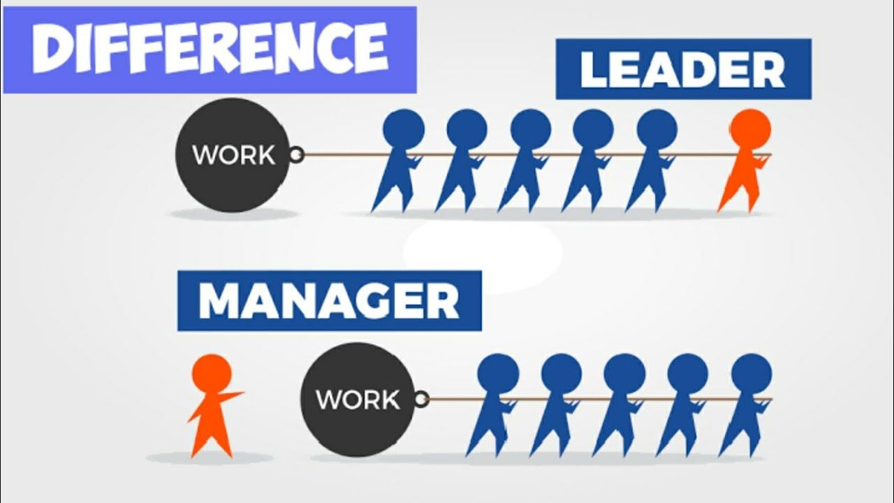 Leaders Vs Managers Successful Business Owner Management Success Business