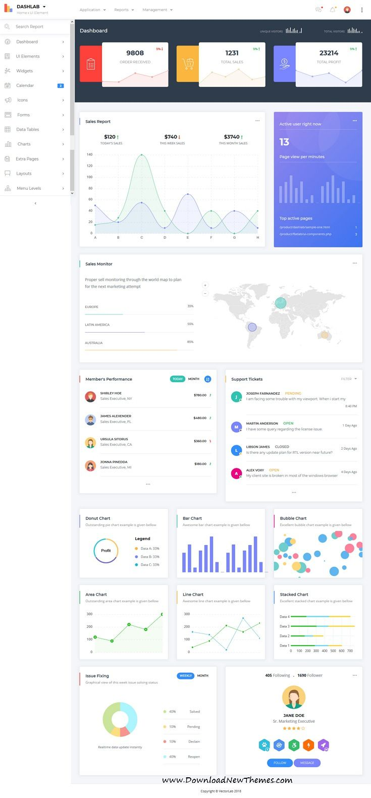 DashLab - Bootstrap 4 Responsive Admin Template | Pinterest