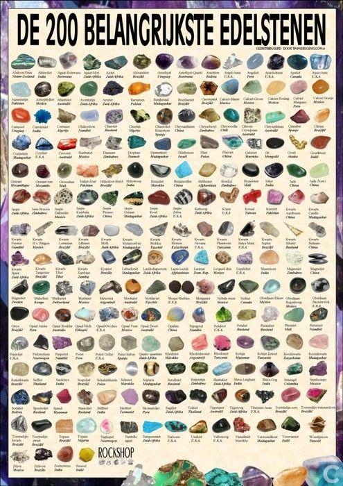 Geliefde Overig - Mineralen Kaart - Mineralen/edelstenen kaart A4 met 200 @IB84
