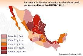 prevalencia diabetes mexico ensanut obesidad
