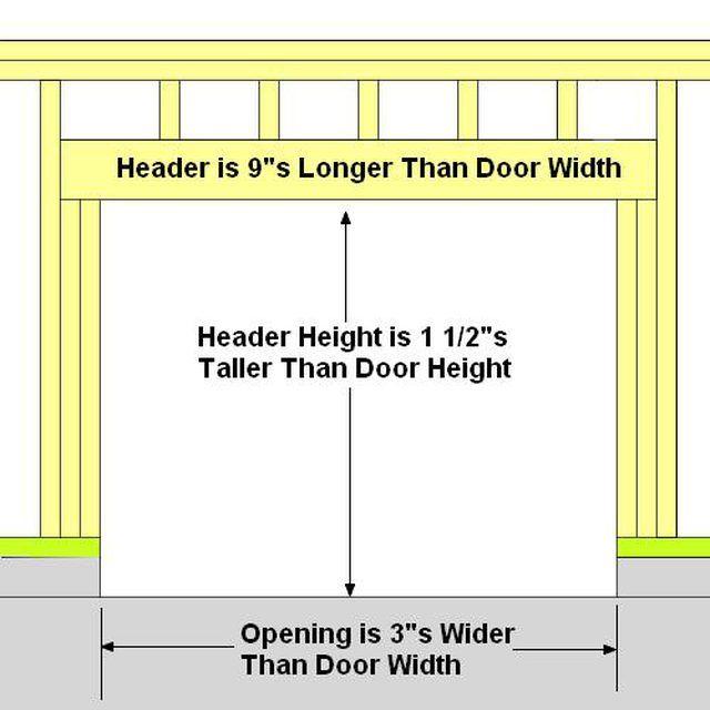 How to Frame a Garage Door   Shed/garage   Pinterest   Garage doors ...