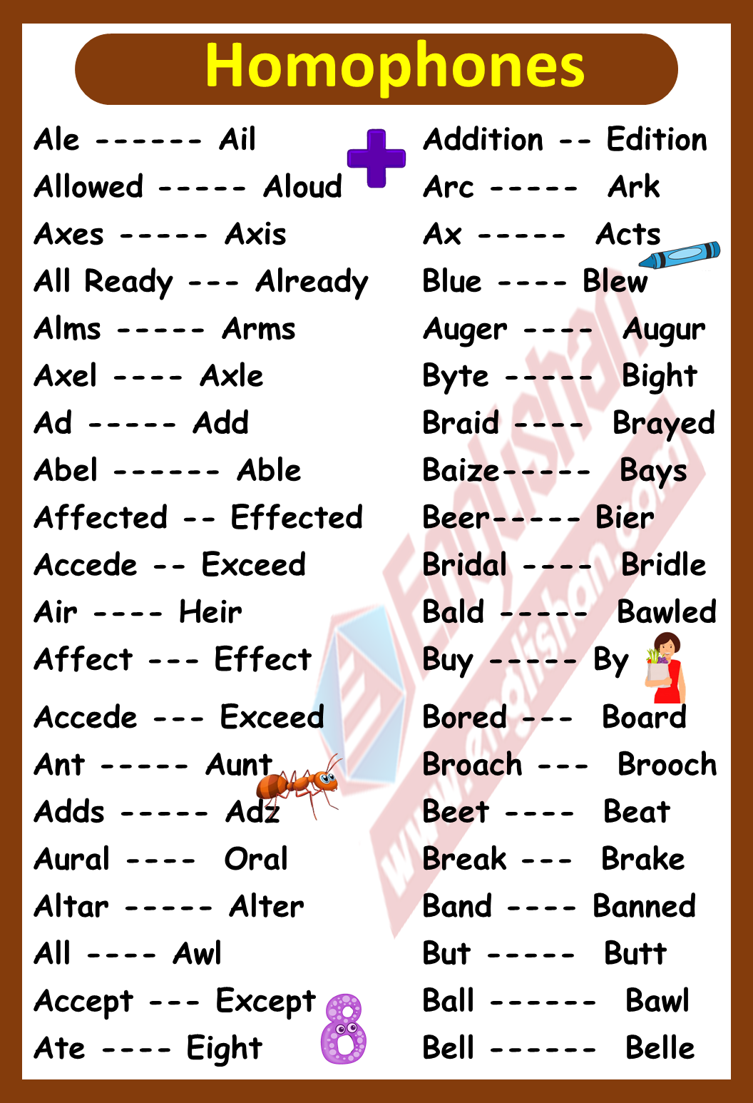 300 Homophones Words List With Examples Pdf Homophones Words Homophones Word List [ 1546 x 1056 Pixel ]