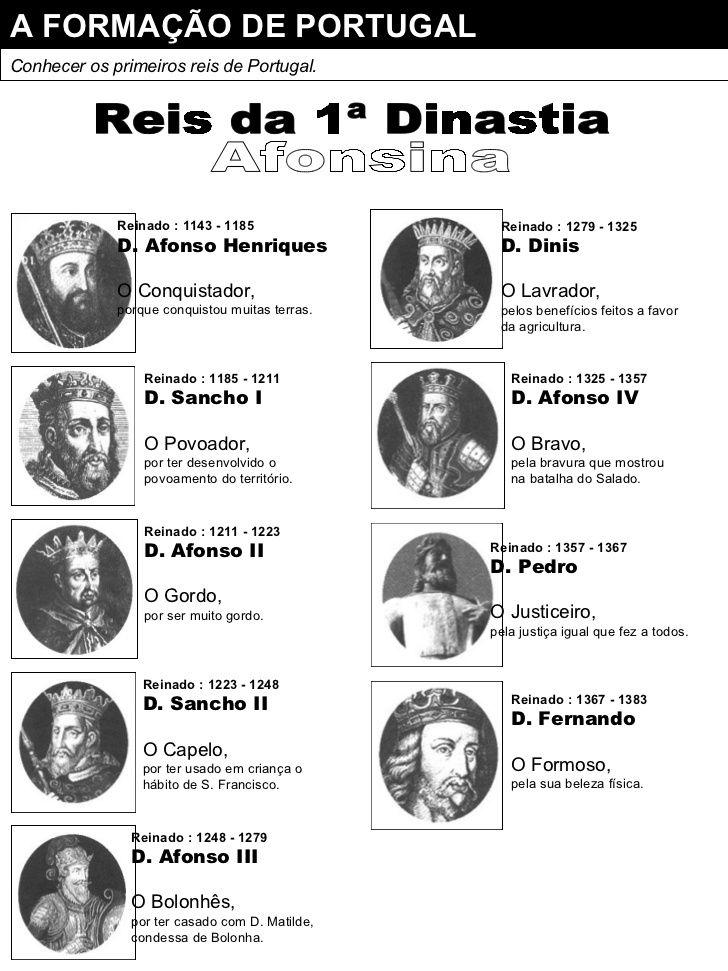 Reis Da 1ª Dinastia Portugal Historia De Portugal Primeiro Rei De Portugal Terceira Classe