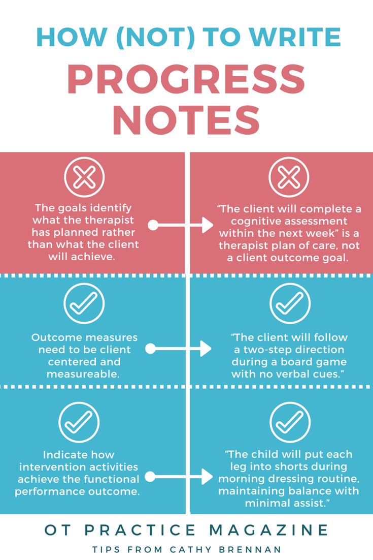 How Not To Write Progress Notes Tips From Occupational