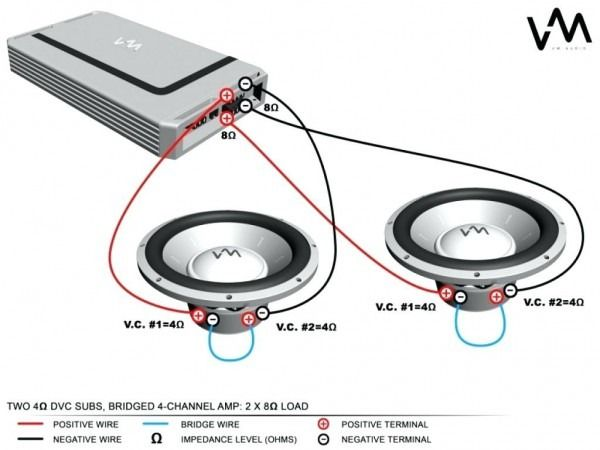 Crutchfield Wiring Diagram Beautiful Subwoofer Diagrams Within In 2020 Subwoofer Wiring Car Stereo Car Stereo Systems