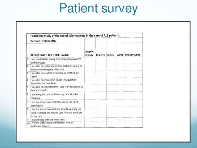 Patient Satisfaction Survey Questions Survey Questions Survey
